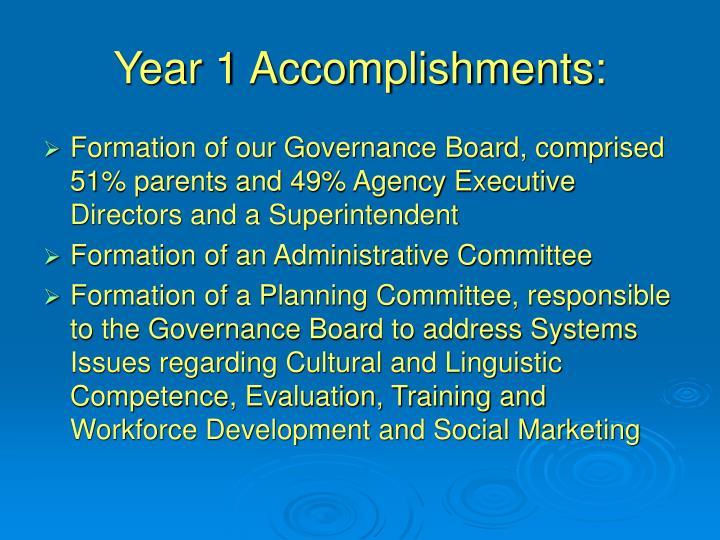 Year 1 Accomplishments: