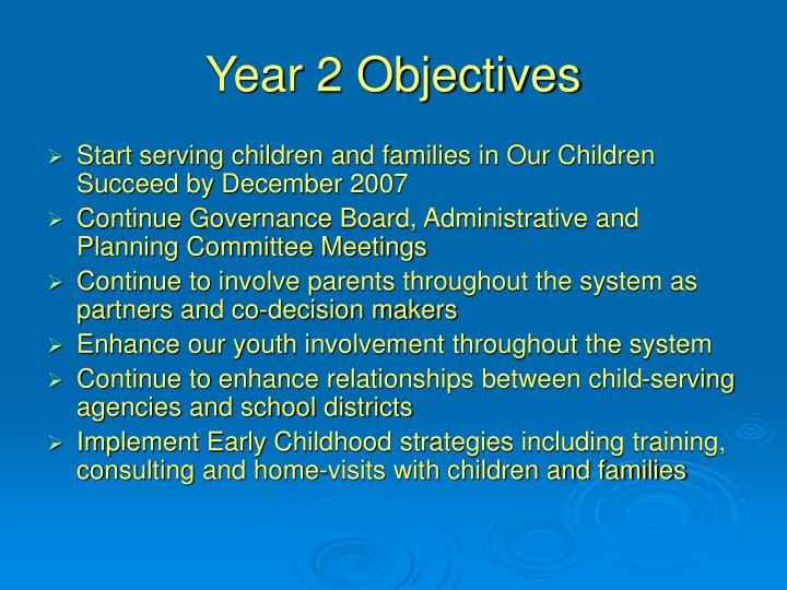 Year 2 Objectives