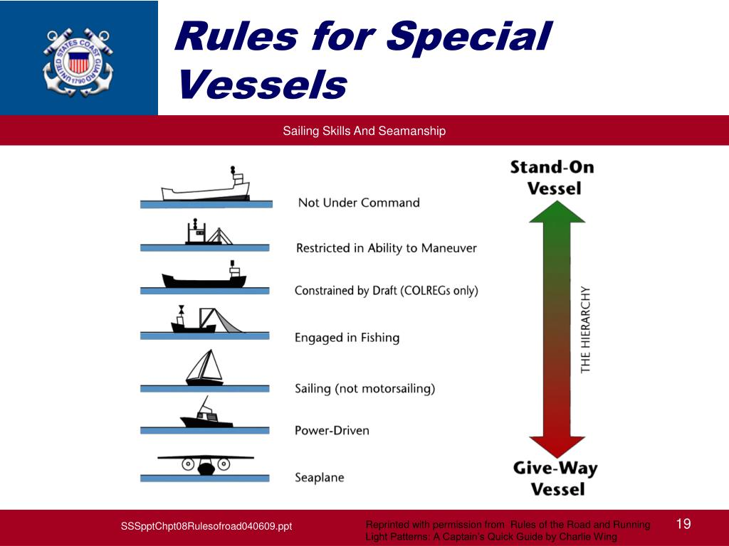 Rules for Special Vessels