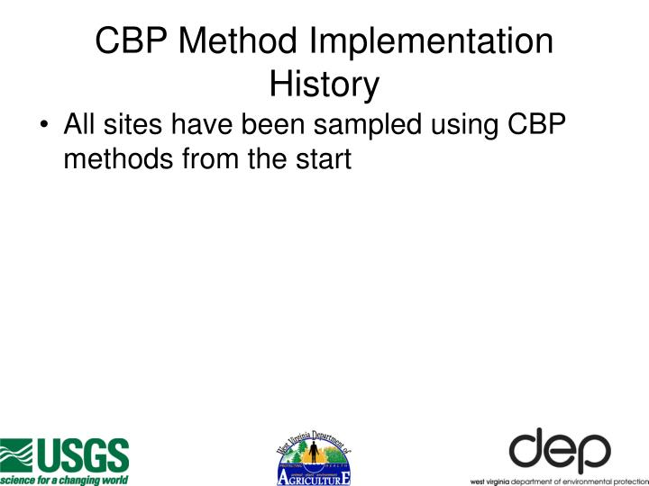 CBP Method Implementation History