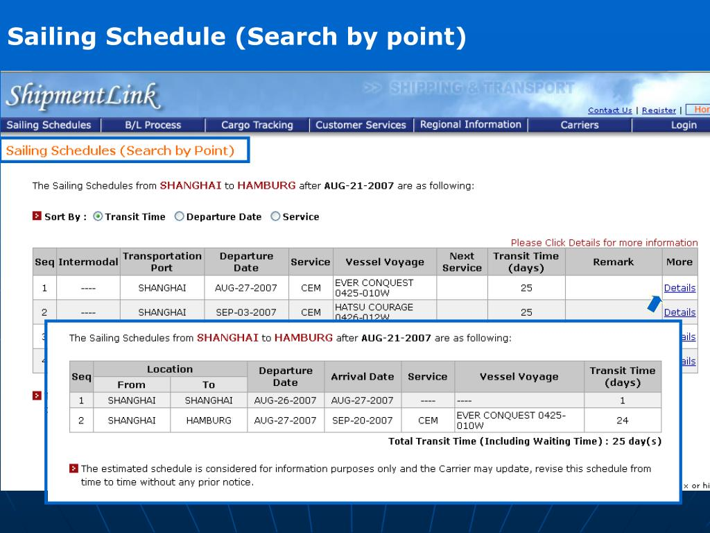 Sailing Schedule (Search by point)