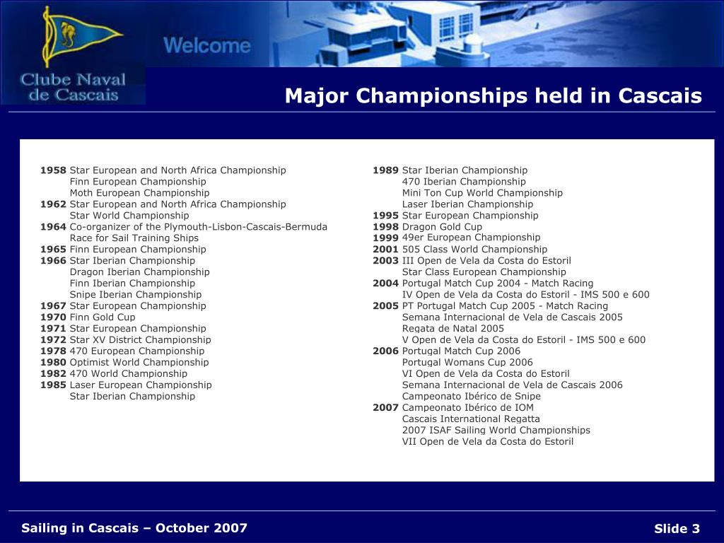 Major Championships held in Cascais