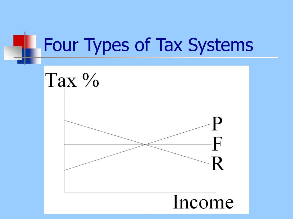 Four Types of Tax Systems