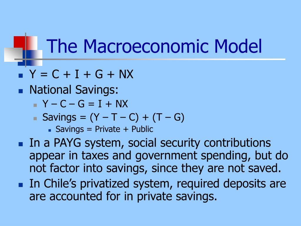 The Macroeconomic Model