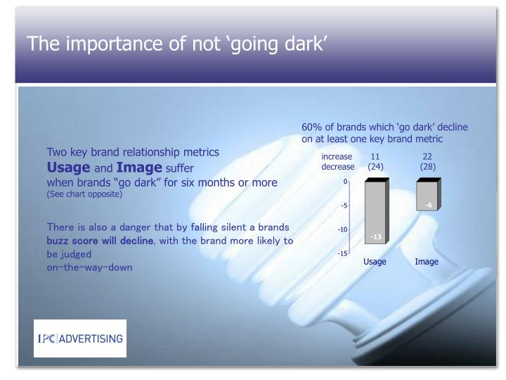 The importance of not 'going dark'