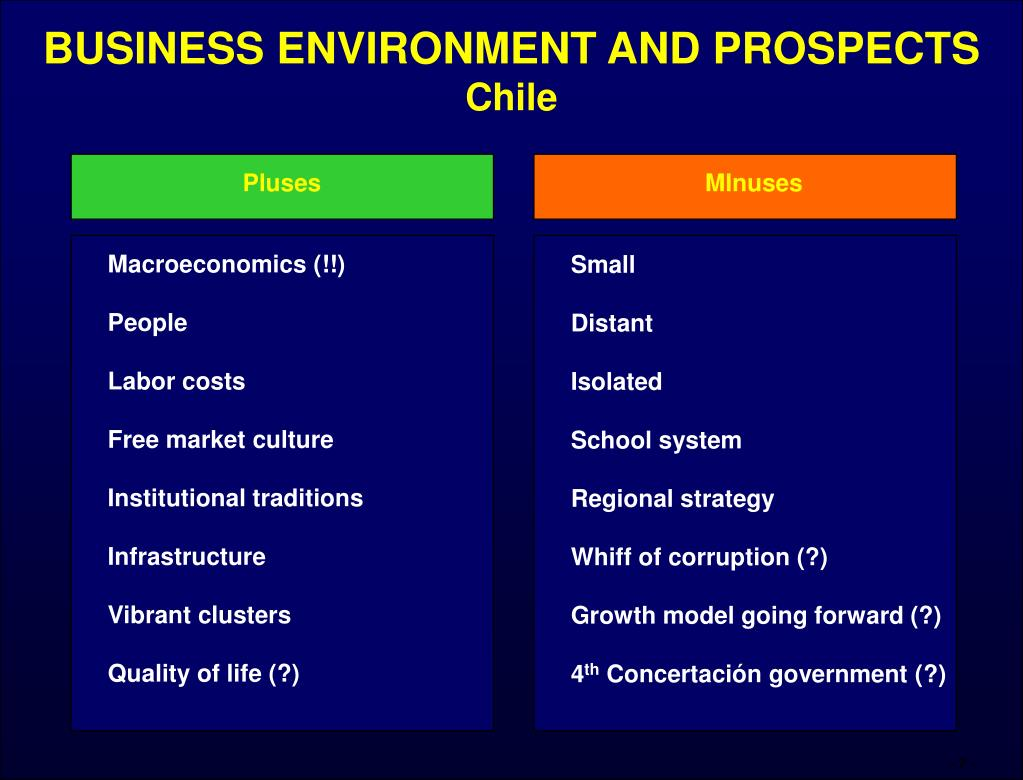 BUSINESS ENVIRONMENT AND PROSPECTS