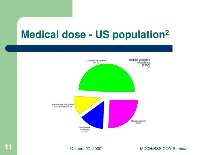Medical dose - US population