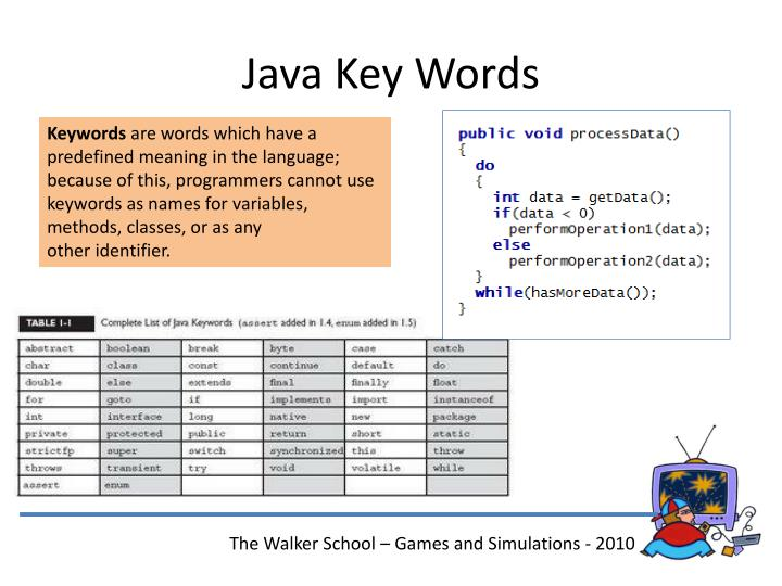 Java Key Words