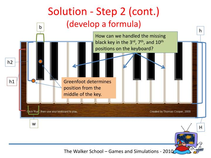 Solution - Step 2 (cont.)