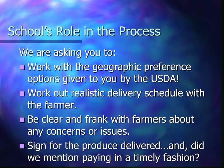 School's Role in the Process