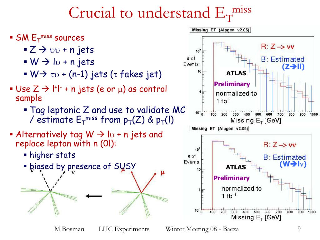 Crucial to understand E