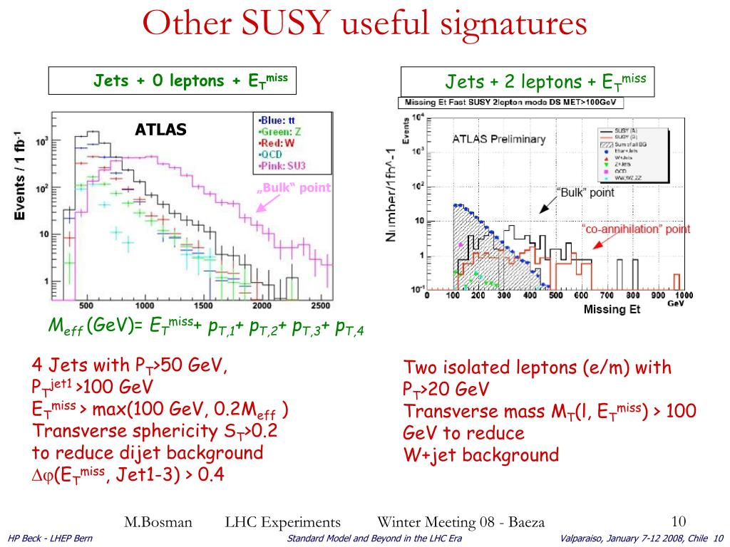 Other SUSY useful signatures