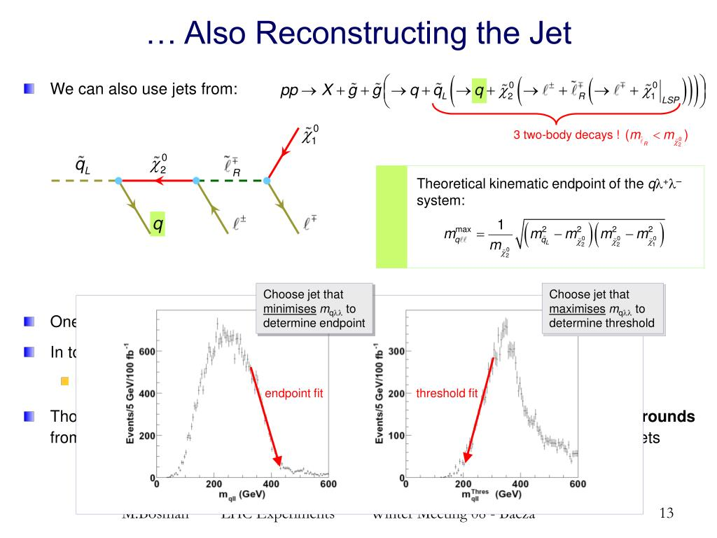 Theoretical kinematic endpoint of the