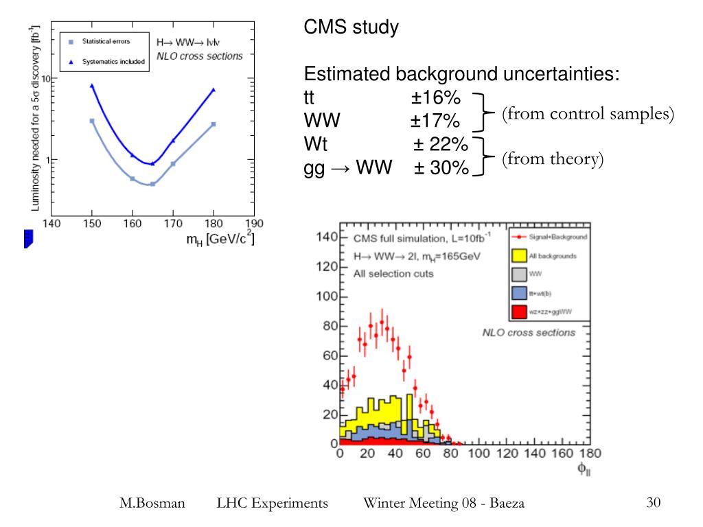 CMS study