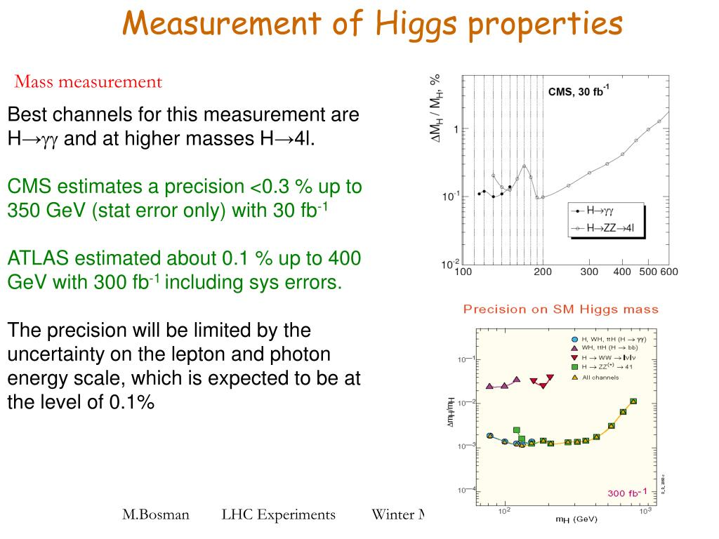 Measurement of Higgs properties