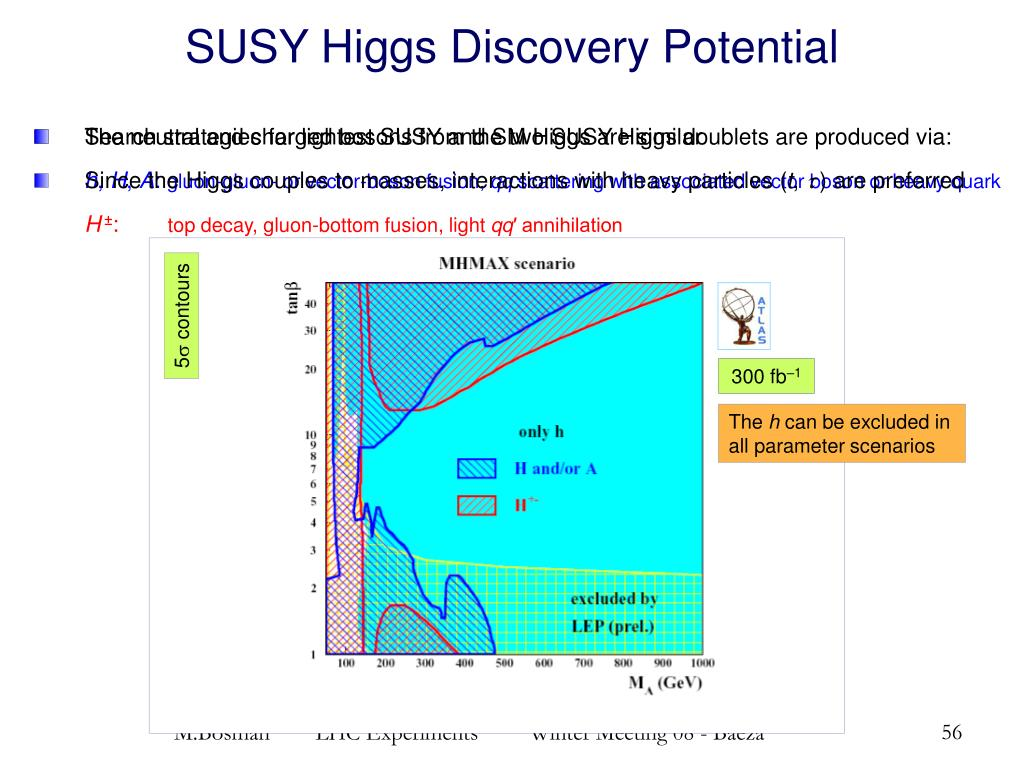 SUSY Higgs Discovery Potential