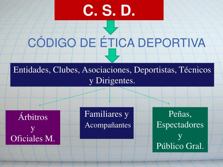 C. S. D.