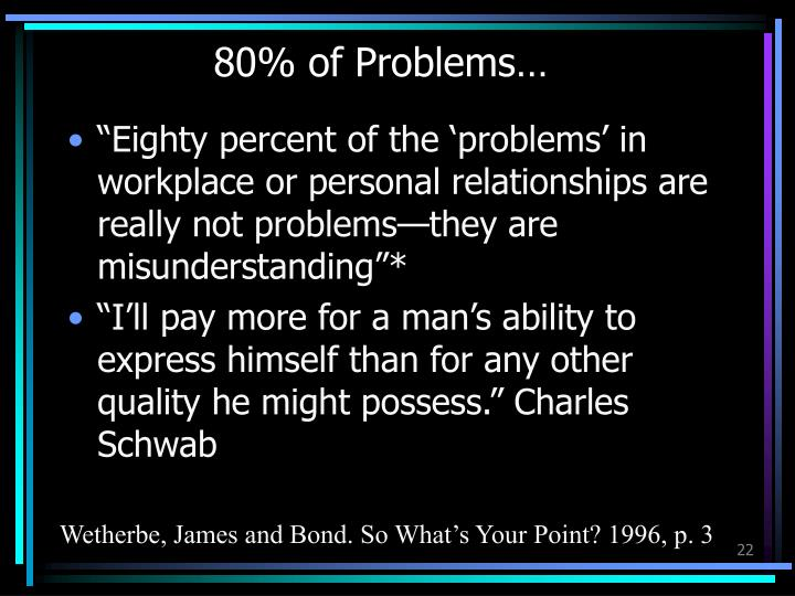 80% of Problems…
