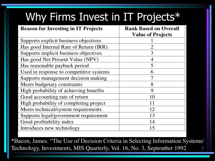 Why Firms Invest in IT Projects*