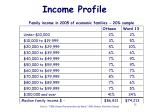 income profile