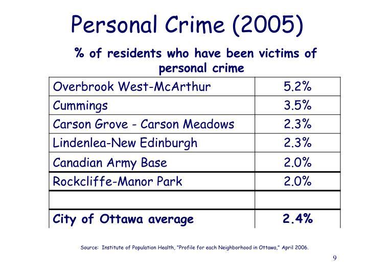 Personal Crime (2005)