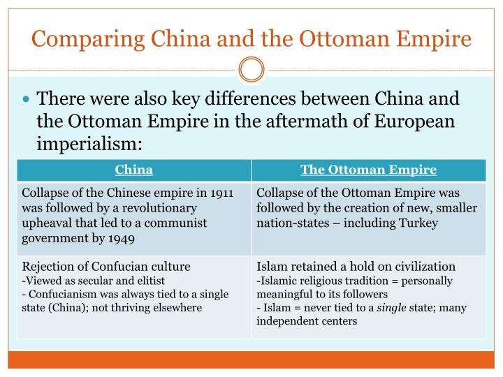 compare and contrast the spanish and ottoman empires Free essay: the ottoman and mughal empires were two of the greatest and most successful empires to ever form in history however, they both had some.