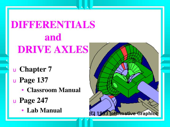 Differentials and drive axles