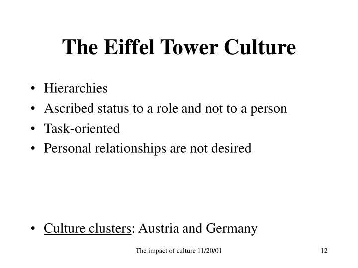 The Eiffel Tower Culture