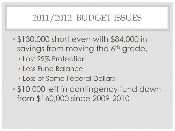 2011/2012  budget issues