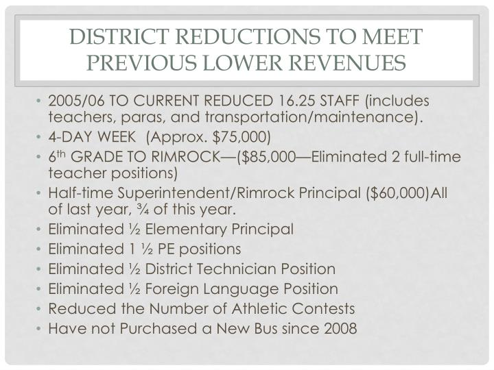 District reductions to meet previous lower revenues
