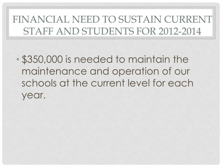 Financial need to sustain current staff and students for 2012-2014