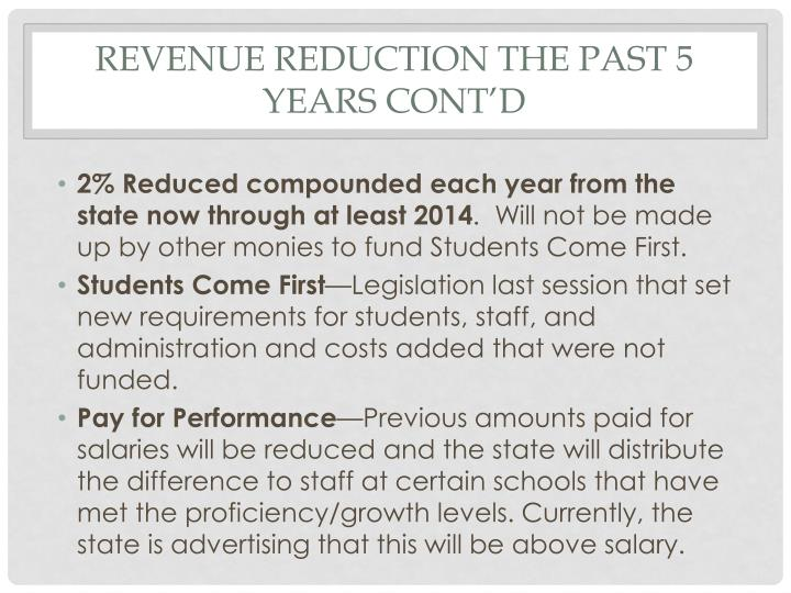 Revenue reduction the past 5