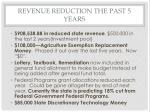 revenue reduction the past 5 years