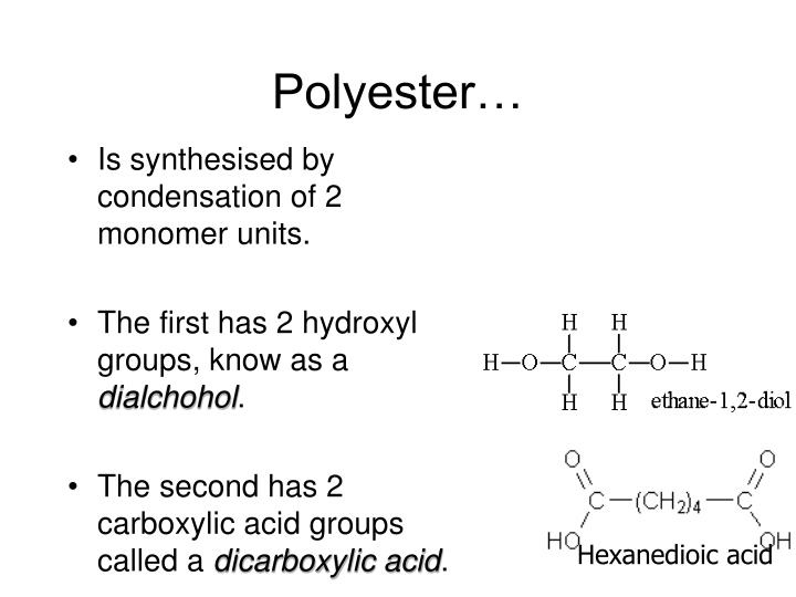 Polyester…