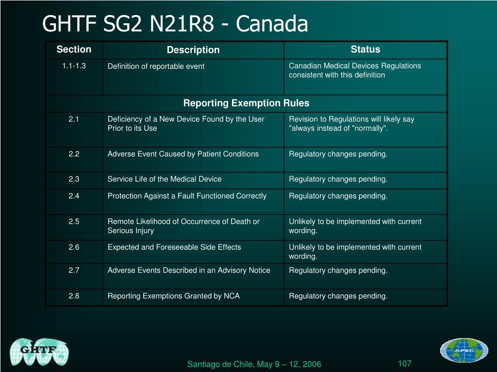 GHTF SG2 N21R8 - Canada