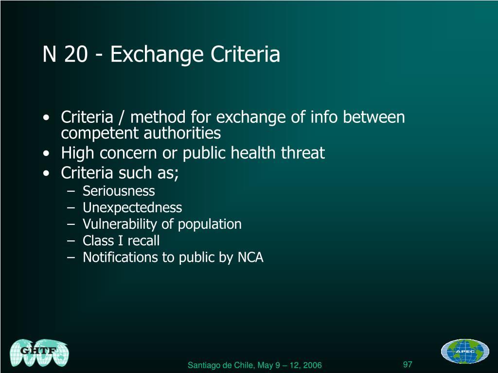 N 20 - Exchange Criteria