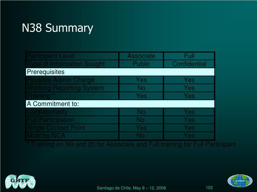 N38 Summary