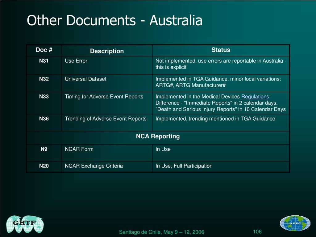Other Documents - Australia
