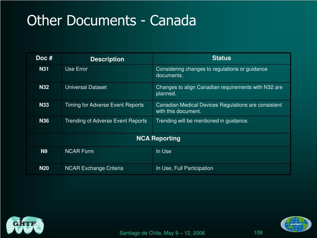 Other Documents - Canada