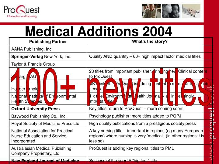 Medical Additions 2004