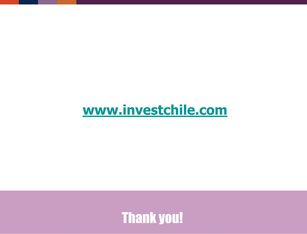 www.investchile.com