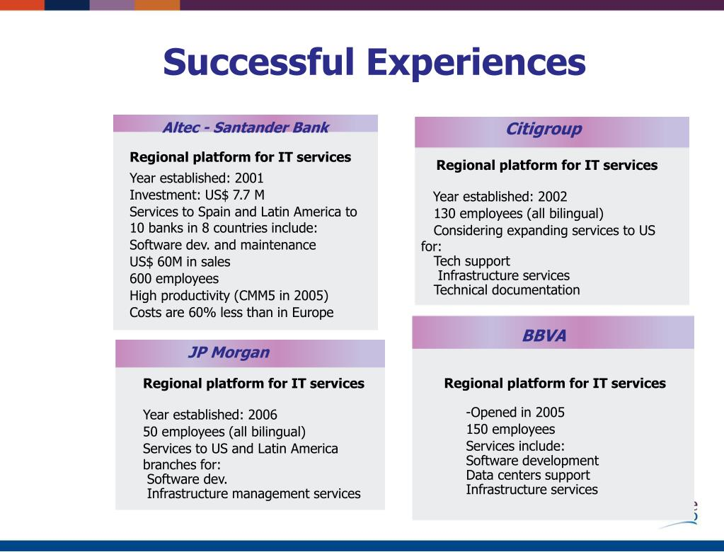 Successful Experiences