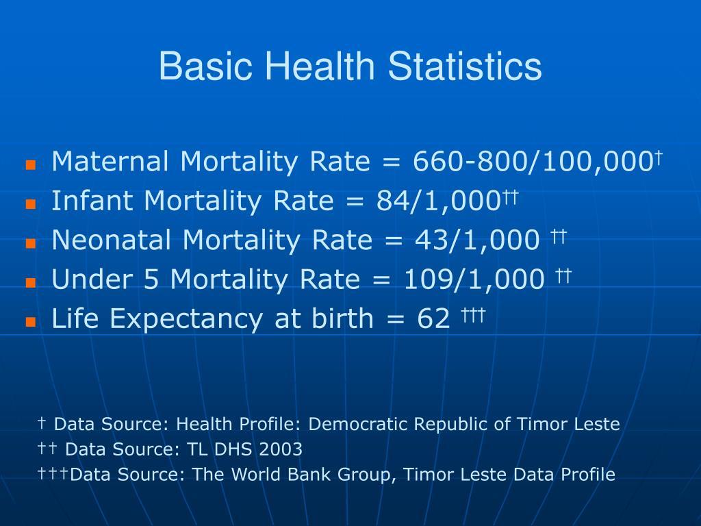 Basic Health Statistics