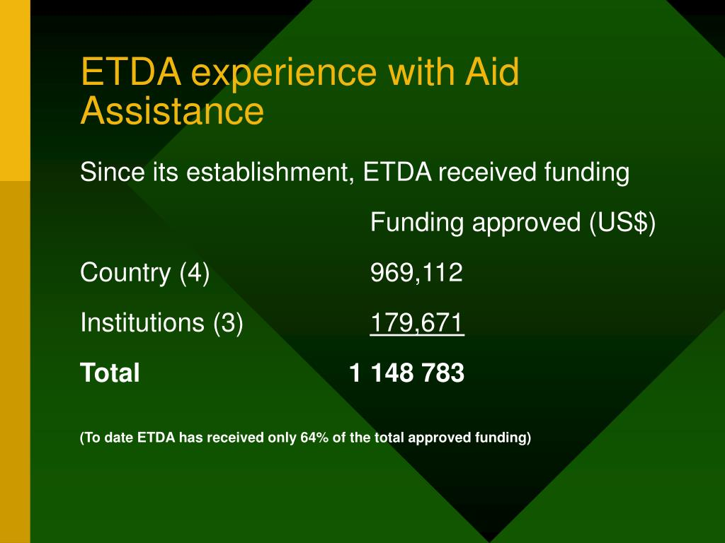 ETDA experience with Aid Assistance