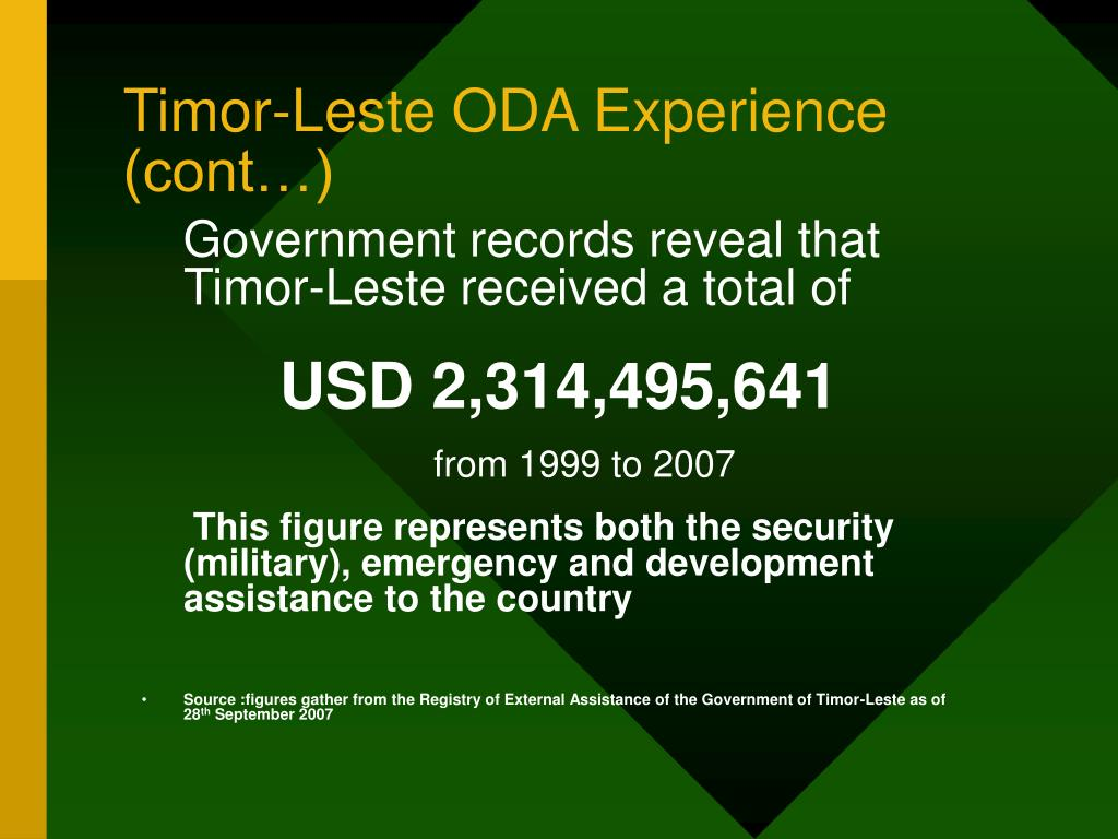 Timor-Leste ODA Experience (cont…)