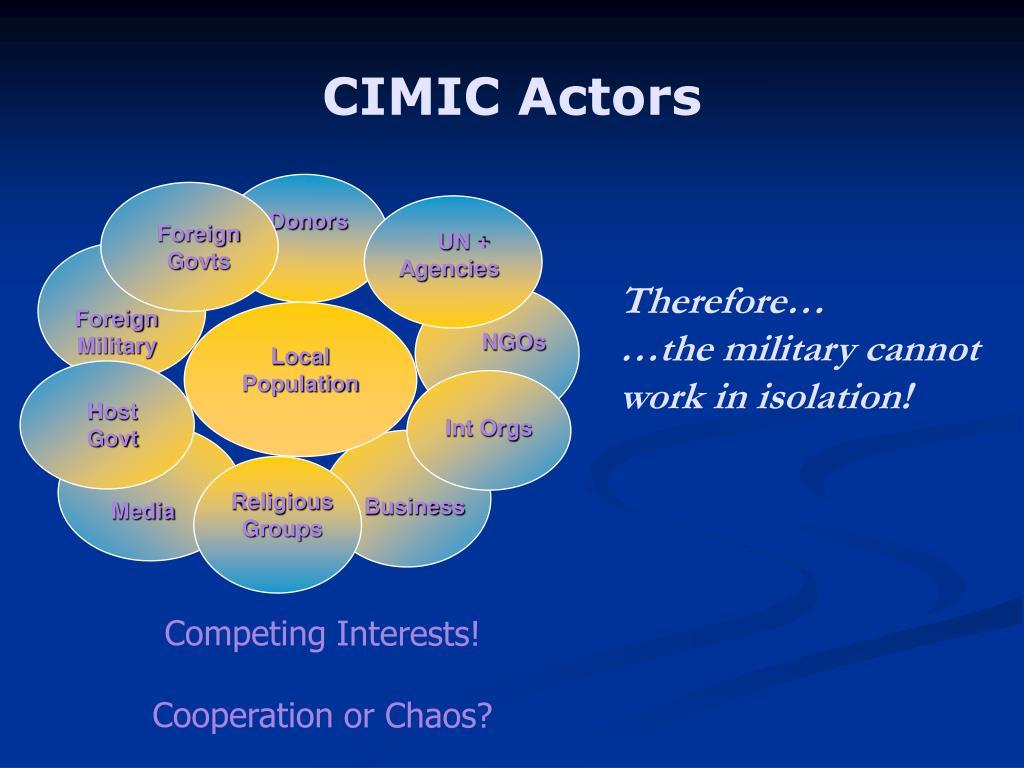 CIMIC Actors