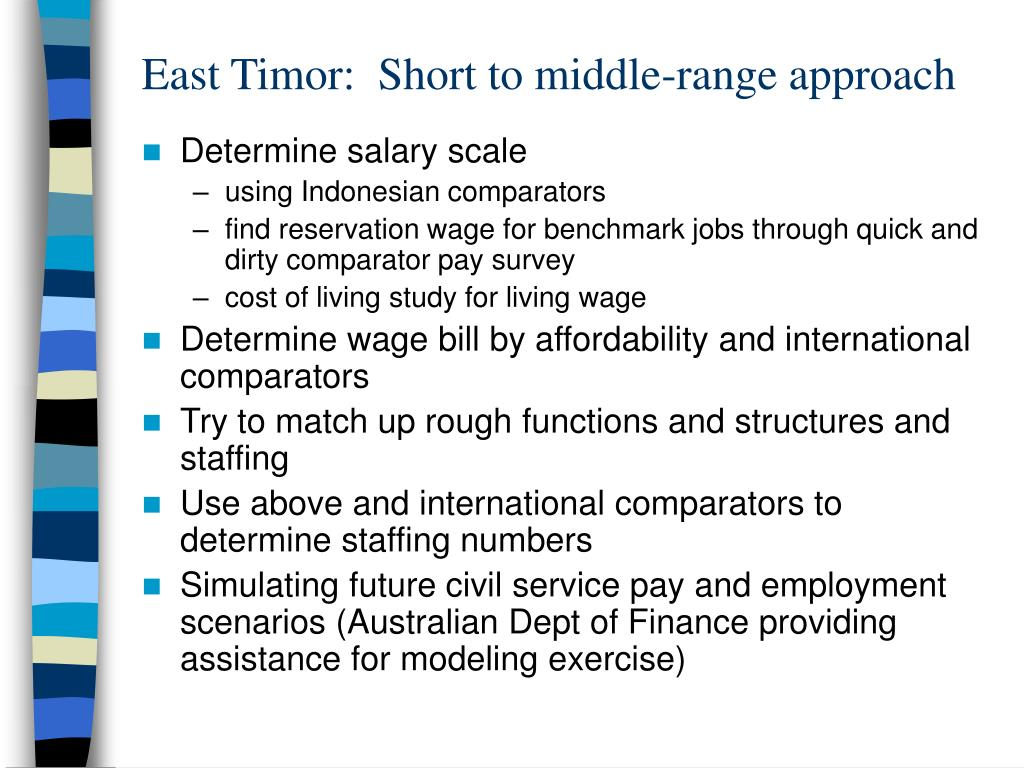 East Timor:  Short to middle-range approach