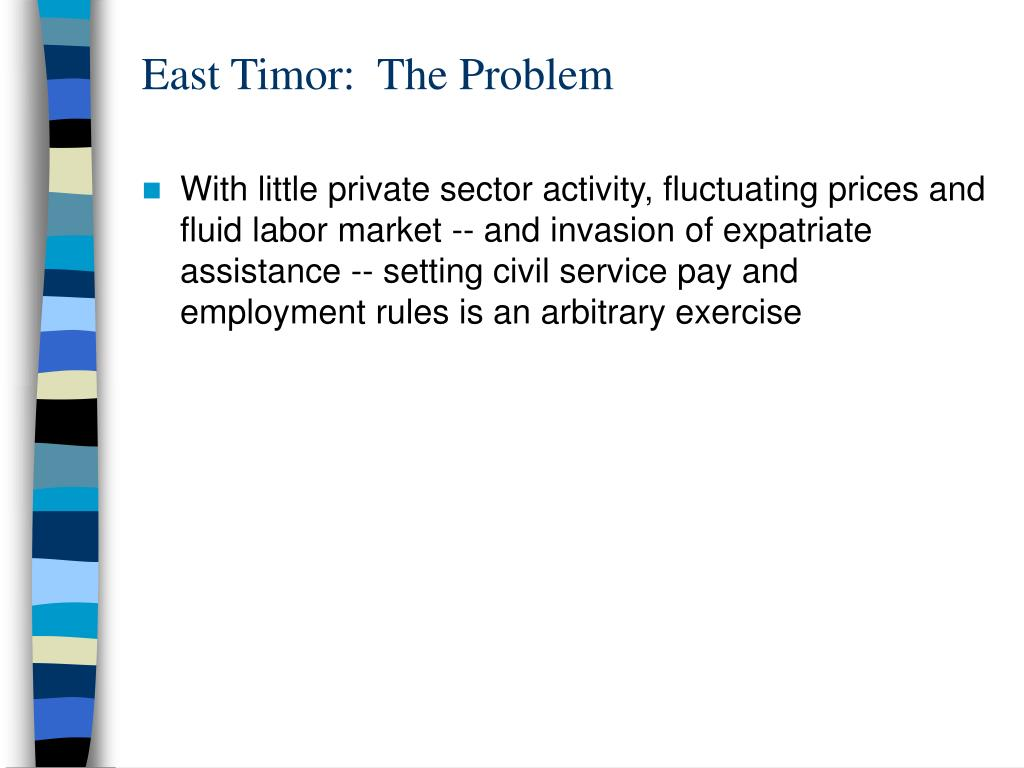 East Timor:  The Problem