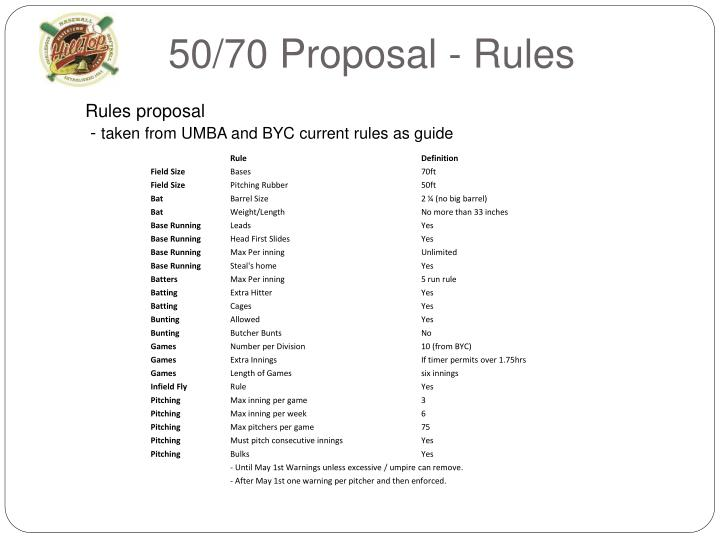 50/70 Proposal - Rules