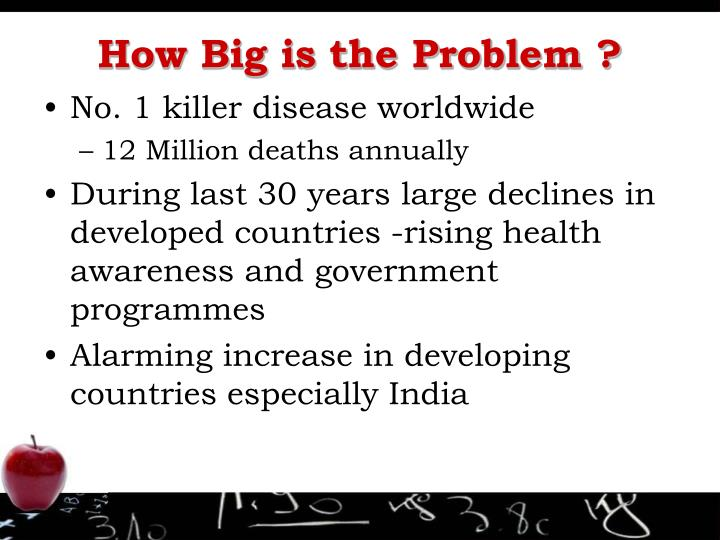 How Big is the Problem ?